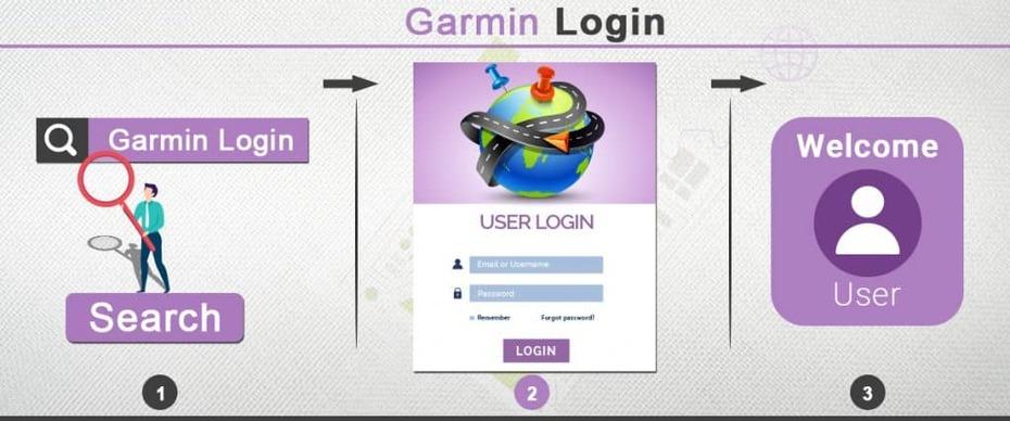 garmin login | garmin connect login | garmin connect