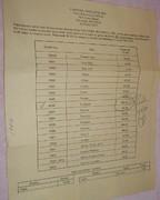 Original Fantasia price list