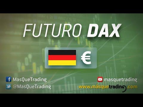 Vídeo análisis del futuro del Dax: Mantiene su intención larga, pero con debilidad