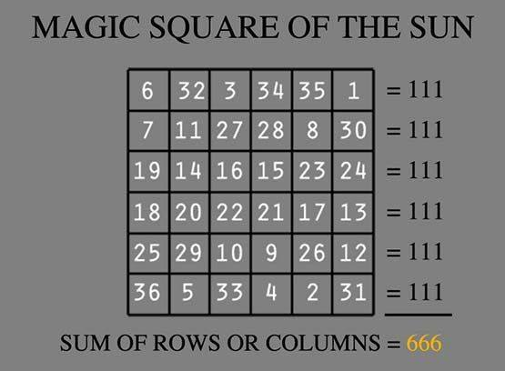 Image result for solar square 666