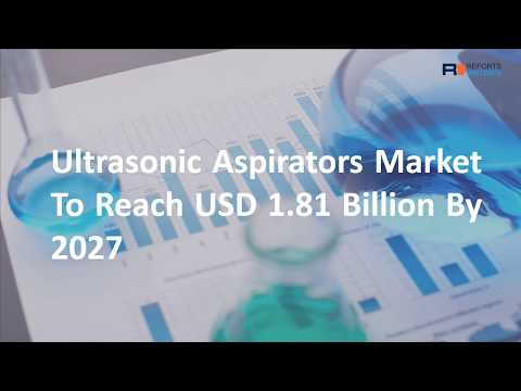 Ultrasonic Aspirators Market Checkout the Unexpected Future 2027