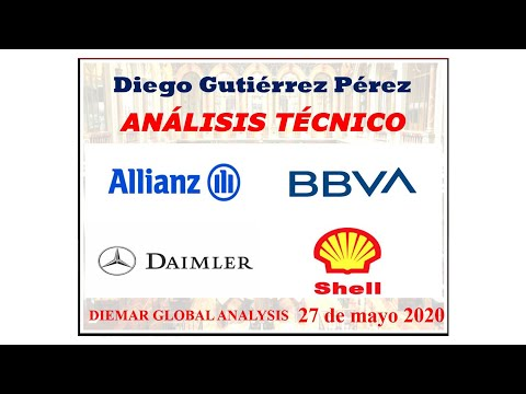 Análisis de Allianz, BBVA, Daimler y Royal Dutch Shell.