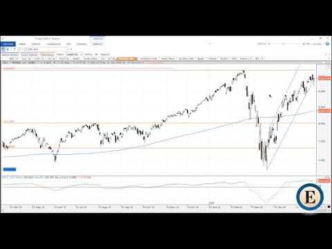 Video Análisis con Roberto Moro: Los Bancos Centrales eliminan el pesimismo