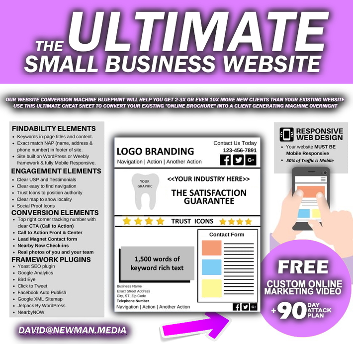 ULTIMATE SMALL BIZ WEBSITE INFOGRAPHIC
