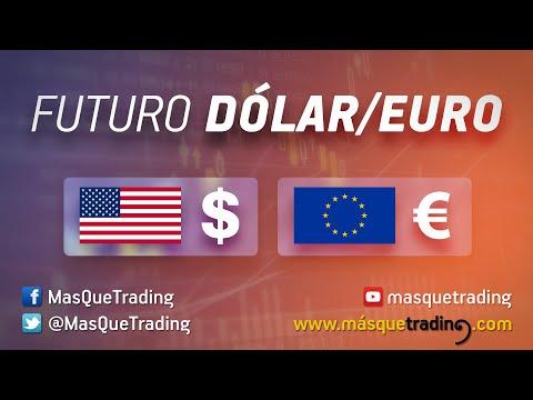 Vídeo análisis del futuro del dólar/euro, EUR/USD: El euro disparado, ¿Dónde tiene resistencias?