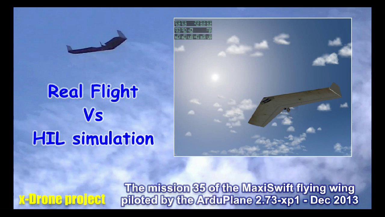 Real Flight Vs HIL simulation flight path comparison with the same FPL