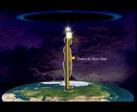 Meditação de Trinagulação nos chakras, visualização completa
