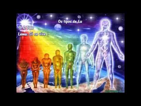 Os Doze Arquétipos comuns da Humanidade