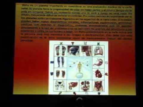 Jyotish Astrología Médica  Rahu 1