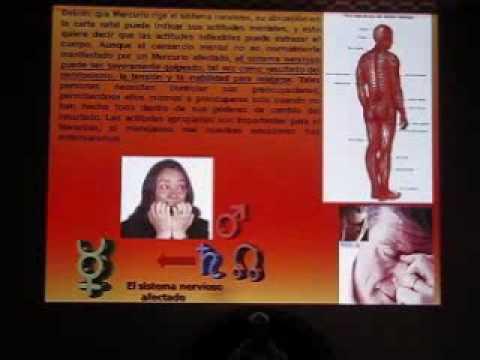 Jyotish Astrología Médica  Mercurio 1
