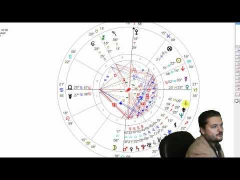 Estrategia astrologica #1 El asistente del sacerdote