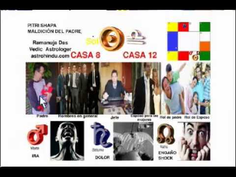 LOS SHAPA DOSHAS 4-LAS MALDICIONES DE LA VIDA PASADA (Ramanuja Das)