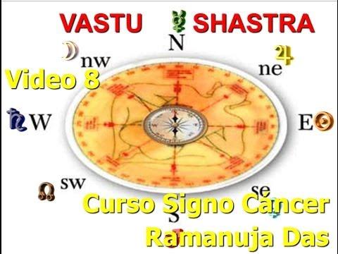 CURSO CANCER VIDEO 8 - VASTU Y ASTROLOGIA (Ramanuja Das)