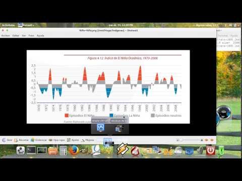 Reflexiones sobre la variación de temperatura con Zodiac