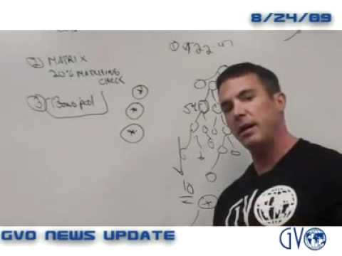 GVO PayPlan Whiteboard