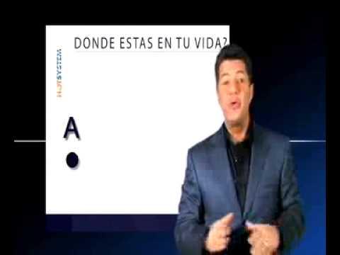 Carlos Marin La Formula Optima Del Éxito P2