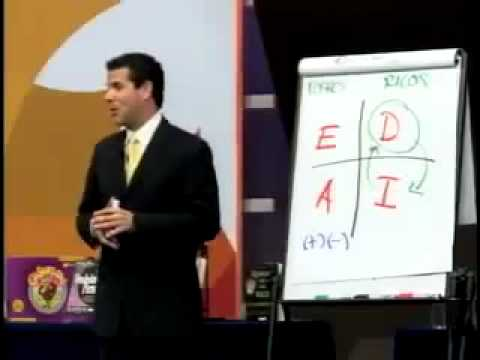 3/4 - Marco Antonio Regil te muestra como predecir tu futuro       www.DXNenExpansion.com