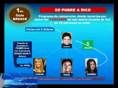 CONFERENCIA DPAR 20 DE JULIO / 2011   www.dpar.3a2.com