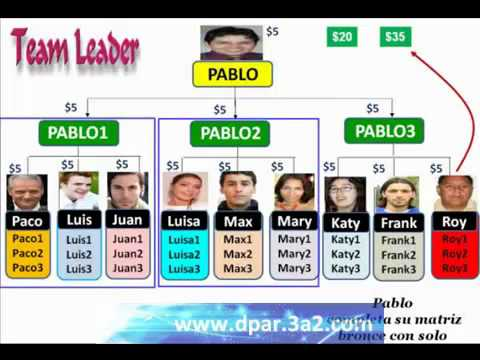 Cuatriplique los resultados en DPAR   www.dpar.3a2.com