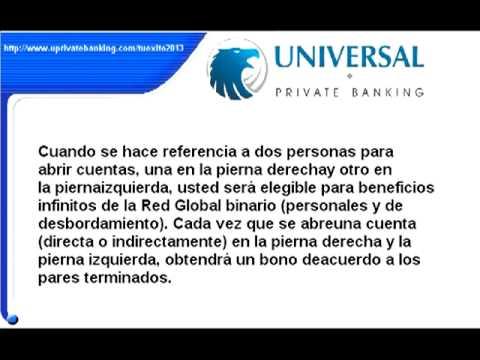 PRESENTACION DE UNIVERSAL PRIVATE BANKING
