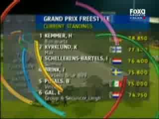 WEG2006 Freestyle Final - Andreas Helgstrand on Blue Hors Matine