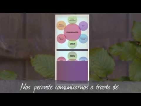 Plataformas virtuales -María del Carmen Gerolami - MOOC -Herramientas TICS - video práctica