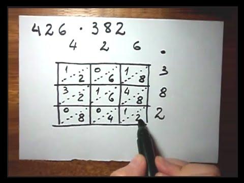 Multiplicación - Método de la celosía.