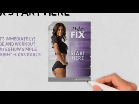 21 DAY FIX REVIEWS - Revealing The True Story About 21 Day Fix