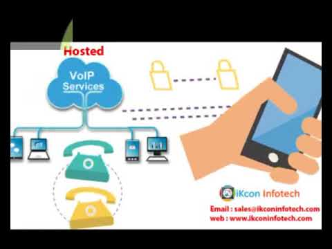 Complete VoIP Package