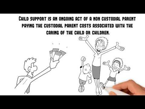 Significance of Child Support