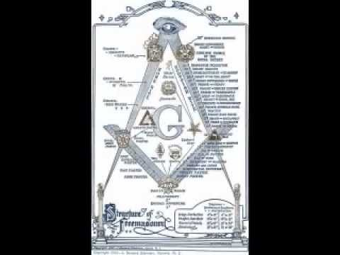 The song the illuminati DOES NOT want you to hear - Performed By Anthony J Hilder