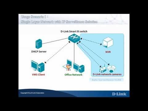 D-Link Auto Surveillance VLAN Training - Scenario 1