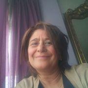 Lourdes Muñoz ( Astro&Ideas)