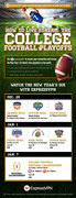 How to watch college football live?