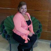 Zelideth Gonzalez P.