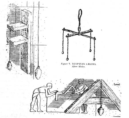 Egyptian Surveying Instruments