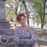 Miclaus Silvia Elena