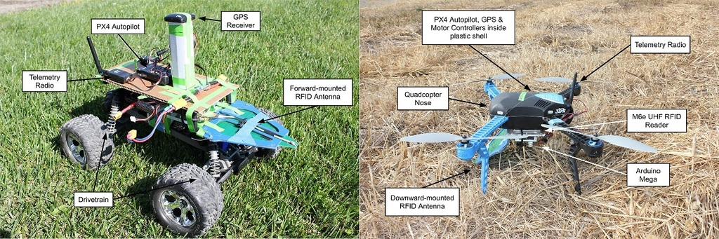 More on the RFID+Iris farm monitoring project - DIY Drones