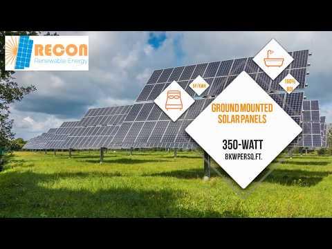 Best Solar Panel Installation Service in North Carolina and South Carolina