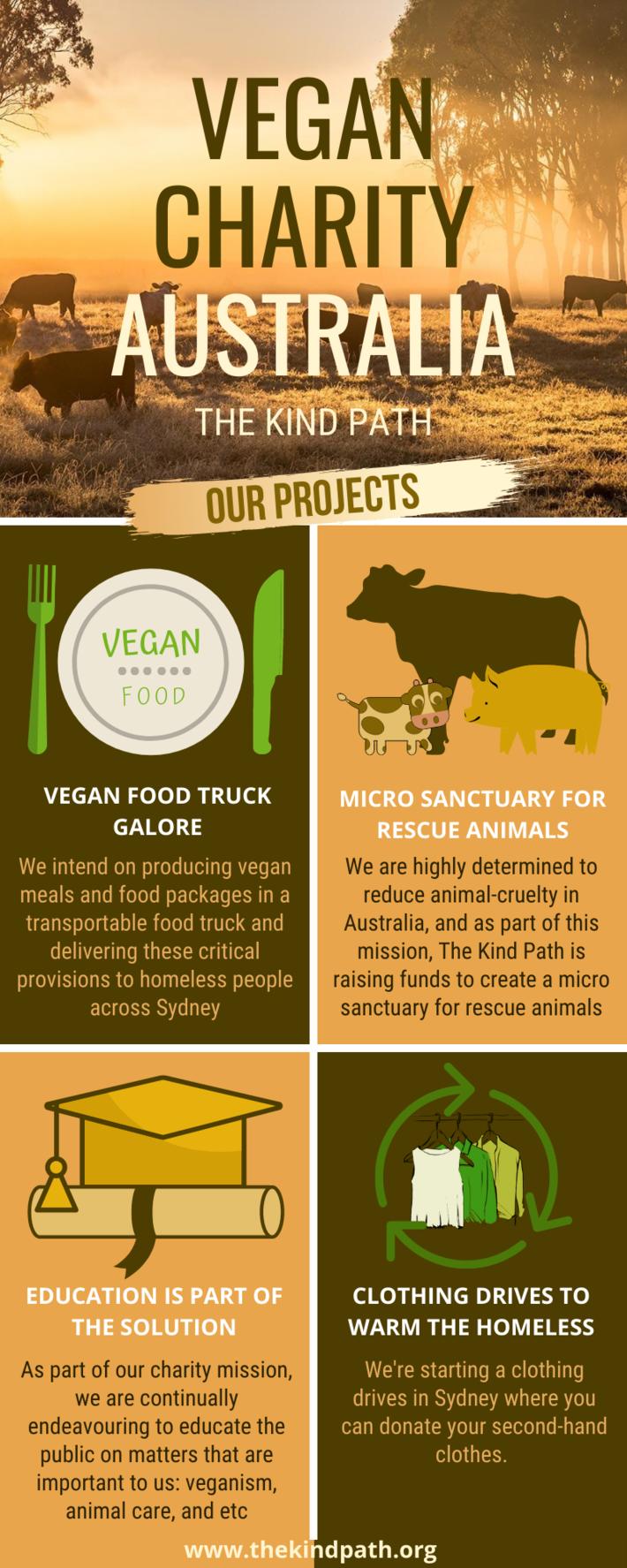 Vegan charity australia
