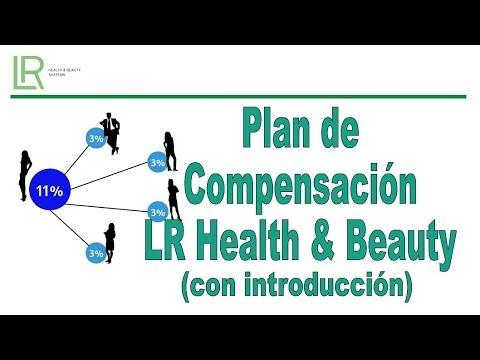 Plan de compensación LR (Con Introducción)