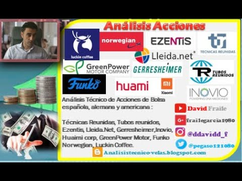 Video Análisis con David Fraile: Técnicas Reunidas, Tubos reunidos, Ezentis, Lleida.Net, Inovio, Huaimi corp etc