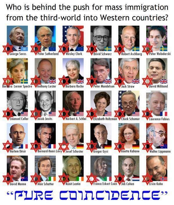 Talmudic Jewery ((( Kike Tribe))) Using Divide and rule tactics. We All Better Wake Up