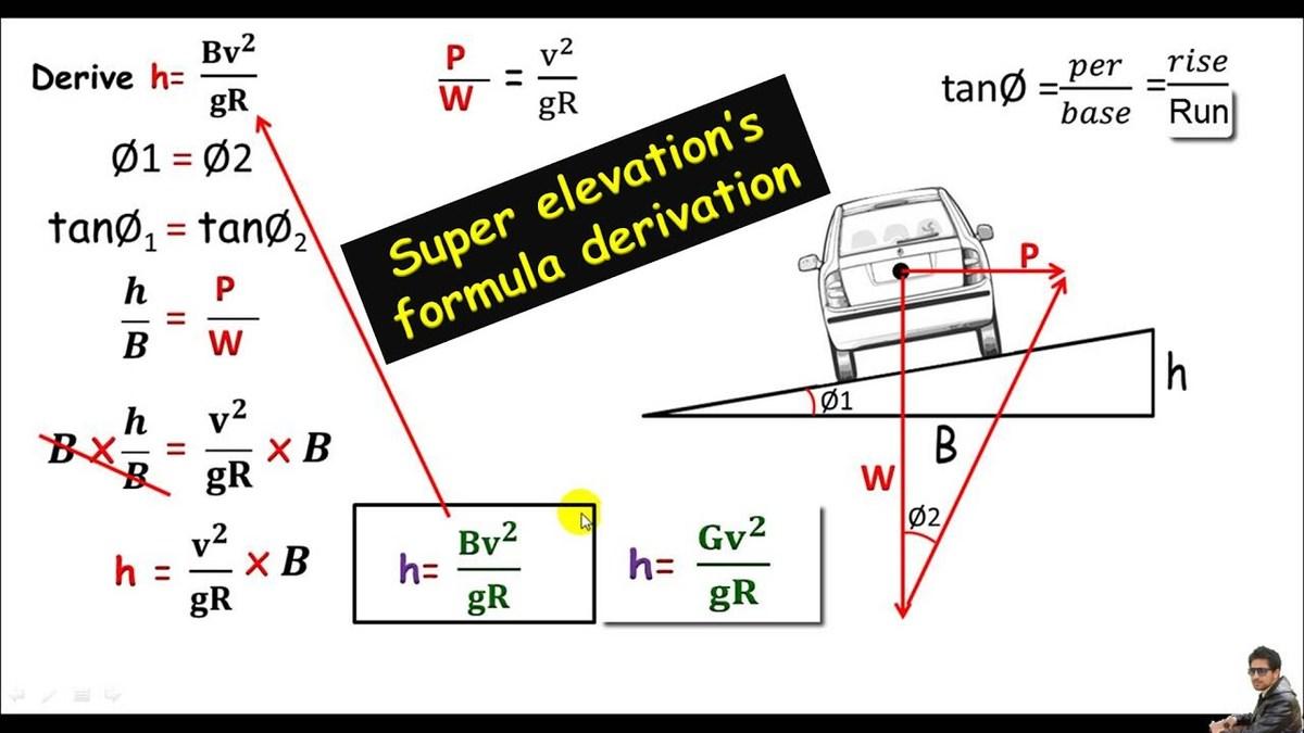 Land Surveying Formulas