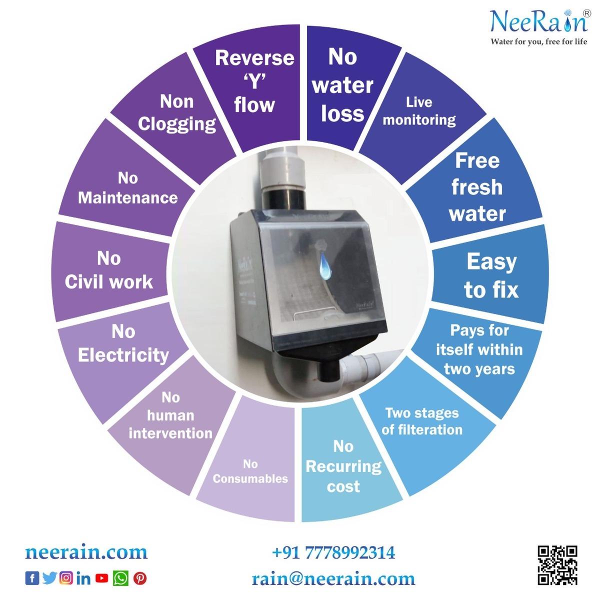 NeeRain Rainwater Filter