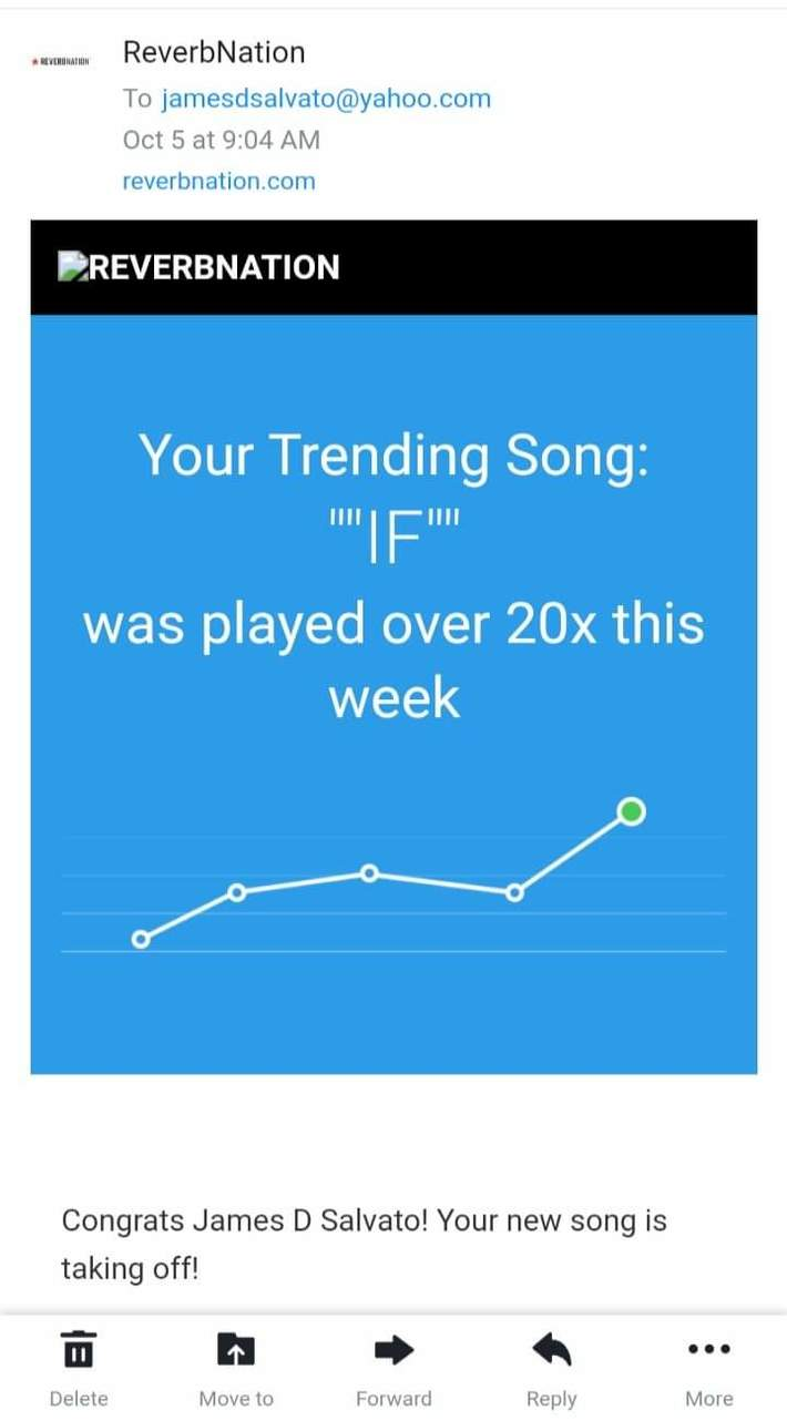 Played 20 Times in one Week!!!