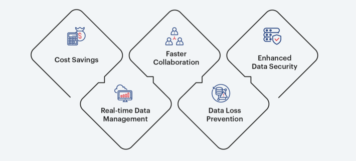 Data Science and Cloud: A Perfect Match for your Data Analytics needs