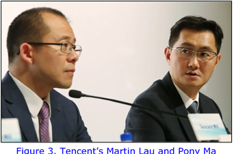 Chinese Tech Giant Tencent and its Relationship with the