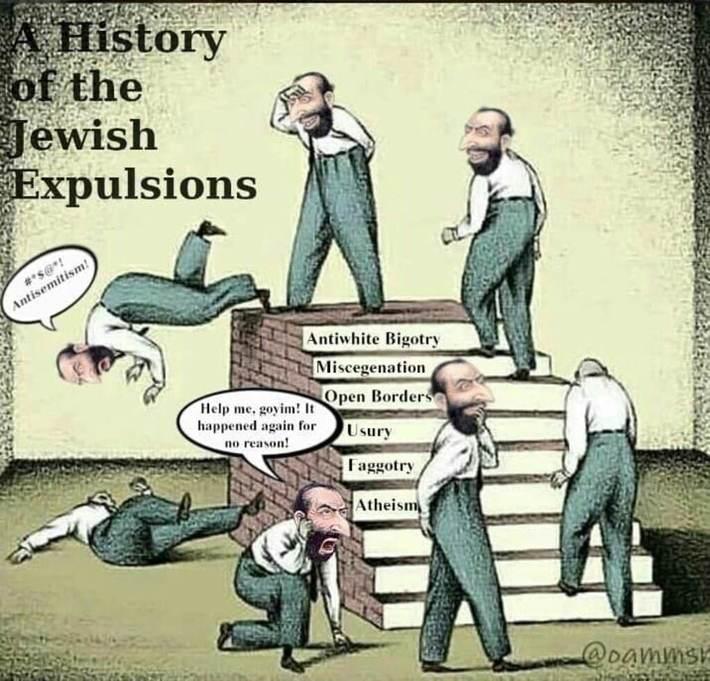A History of Jewish Expulsions