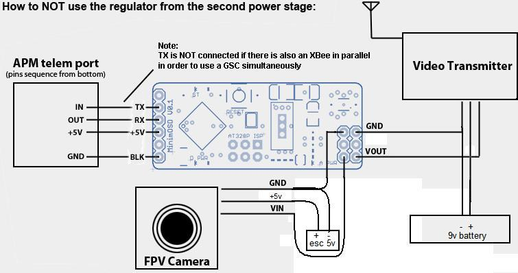 one of the arducopter esc for the 5v (or a 5v bec) and a 9v battery for  the transmitter  will this setup work? please refer to image for a visual,